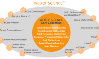 Web_of_science_next_generation